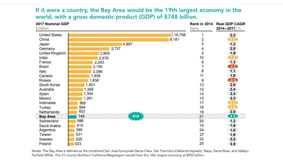 worlds largest economy billions - 990×577